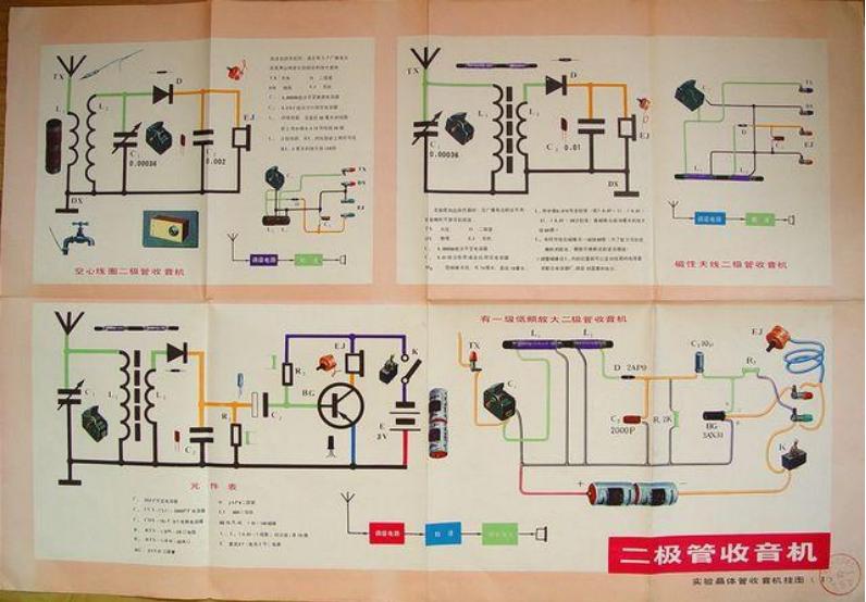 实验晶体管收音机挂图