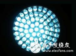 业内人士对于LED行业的现状以及未来的发展趋势纷...
