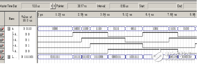 7段数码管显示的VHDL设计(两款设计方案)