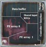 清华微电子发布AI芯片 专注于神经网络计算,可用...