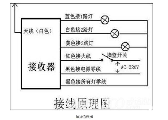 电灯遥控开关怎么接线_电灯遥控开关接线原理图