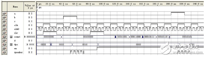 VHDL语言设计四人抢答器(三种设计方案)