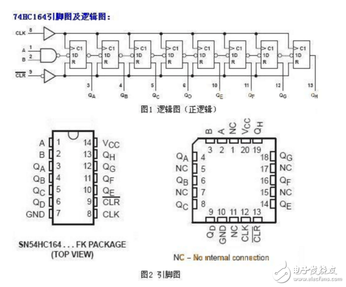 74hc164驱动控制8个数码管程序
