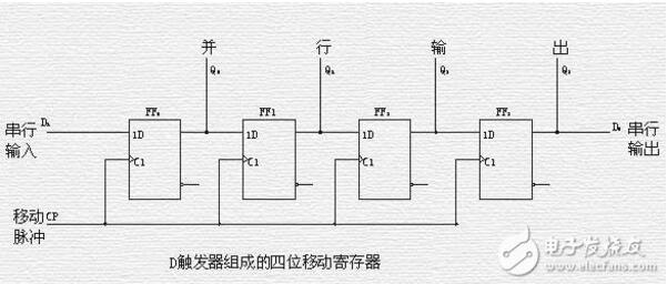 74hc164如何驱动数码管(74hc164工作原理_内部电路图及应用电路图)