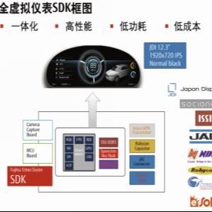 汽车座舱交互方式迎来变革期,或成为人工智能发展创...