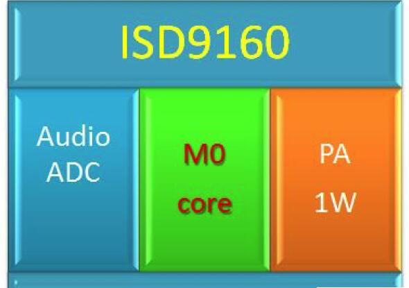 大联大品佳推出基于新唐科技ISD9160+Cyberon算法的语音识别方案