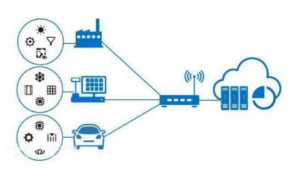 物联网的无线通信技术:NB-IoT、LoRa简述