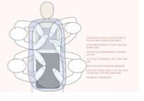 SurgiBox打造可携式手术 只要一个过滤器