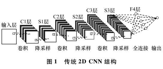 3D卷积神经网络的手势识别