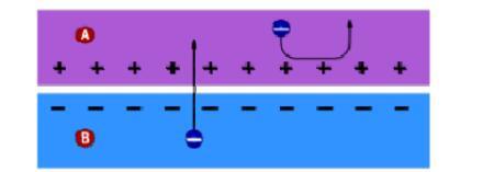 光伏电池板的参数及特性_光伏电池板种类及应用