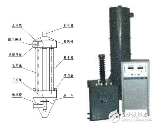 静电除尘器结构图文详解