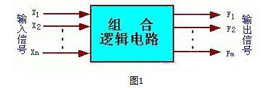 组合逻辑电路有哪些(4款组合逻辑电路的设计)