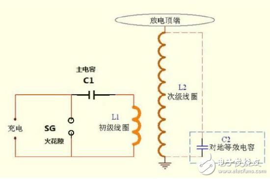 一台小型特斯拉线圈制作方法介绍