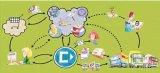 简化配送流程的RFID应用案例