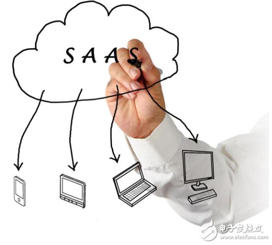 国内企业管理SaaS软件TOP20排名