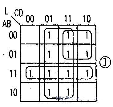 组合逻辑电路设计步骤详解(教程)