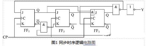 时序逻辑电路分析有几个步骤(同步时序逻辑电路的分析方法)