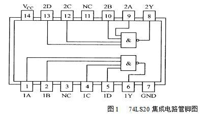 组合逻辑电路实验原理