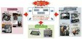 了解潜力巨大的驱动系统电动化市场最新动态