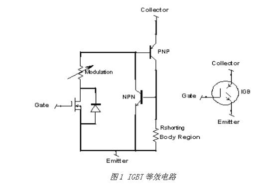 对MOSFET 与 IGBT详细的区别分析以及举例说明
