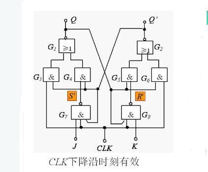 jk边沿触发器工作原理