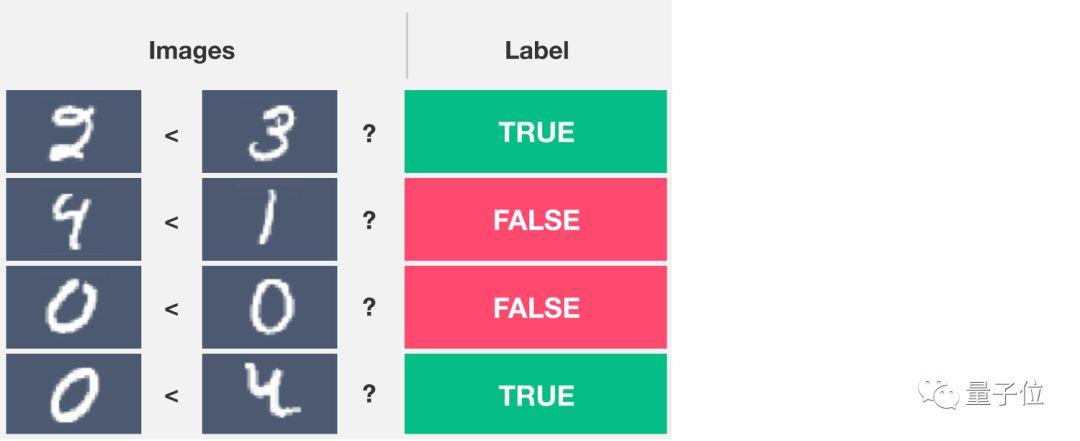 DeepMind提出了可微分归纳逻辑编程方法∂ILP并进行解读