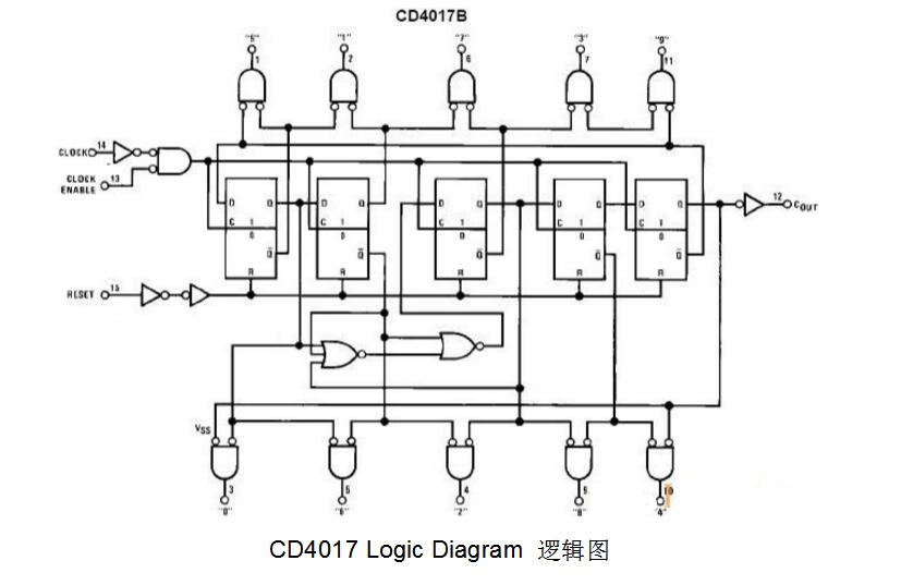 cd4017计数器电路图(三款cd4017计数器...
