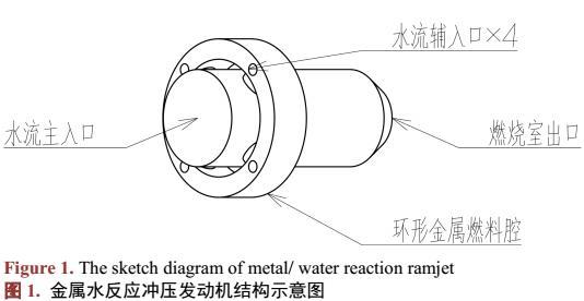 基于金属水反应的水下推进系统设计