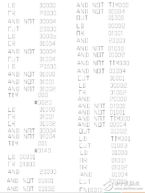 plc控制的抢答器龙8国际娱乐网站(三种实用龙8国际娱乐网站方案介绍)