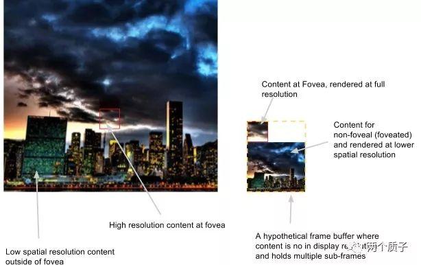 VR_MR技术的提升助于更完整的应用情境