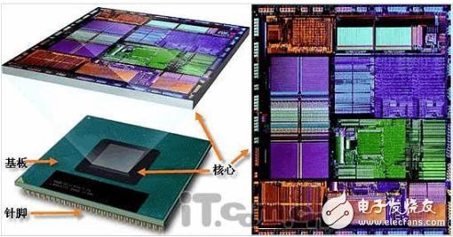 cpu内部结构显微图/cpu内部结构放大图