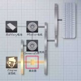 本田i-MMD混动系统关键技术分析
