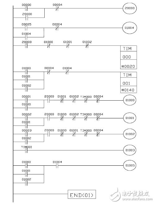 抢答器plc梯形图介绍(三路抢答器和四路抢答器)