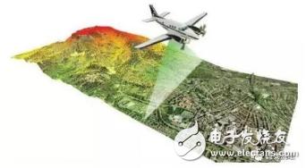 国内首次拥有了机载毫米波测绘雷达测绘出的图像,高...