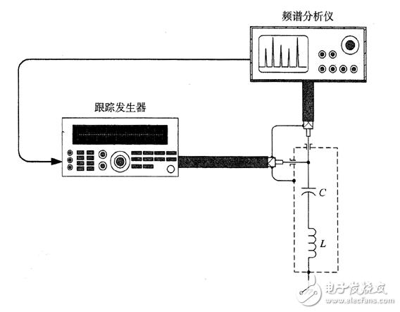 测量寄生电容与寄生电感