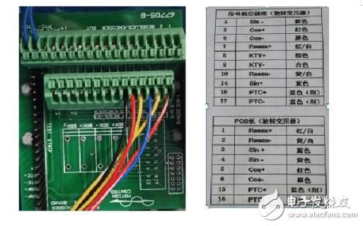 编码器颜色对照接线图 - 全文