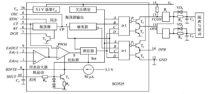 sg3525怎么确定频率_sg3525频率计算