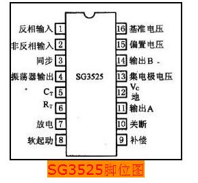 sg3525鱼机驱动电路图