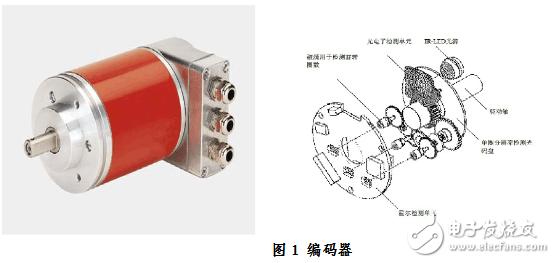 编码器接线规范及5线编码器接线方法