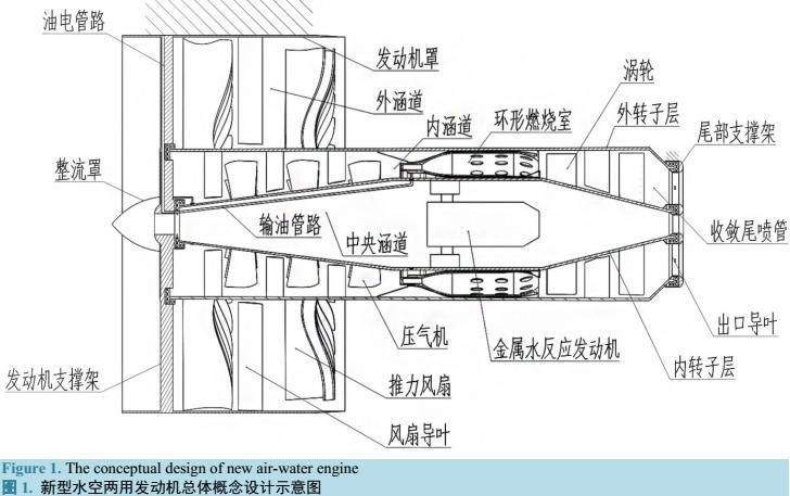 一种新型的多涵道水空两用发动机概念设计