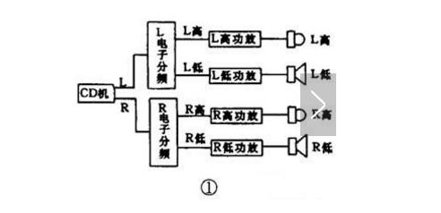 制作音箱用什么材料_自制音箱的制作过程