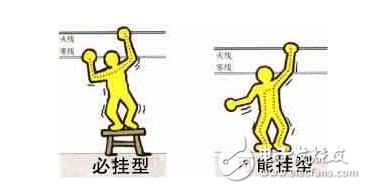 漏电保护器是怎么工作的?实际电路原理图