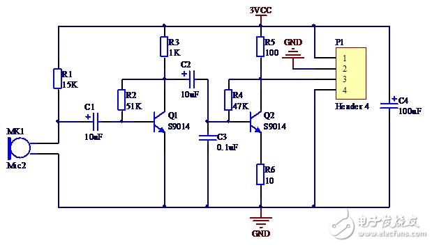 基于STM32实现孤立词语音识别系统