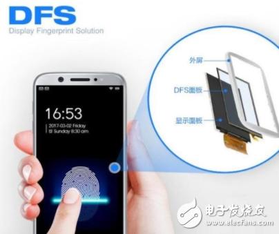 屏幕指纹才是未来?手机厂商聚焦研发屏幕指纹