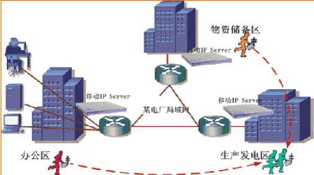 """基于IP技术的电力系统远动技术?#33455;?></a></div> <div class=""""a-content""""> <h3 class=""""a-title""""><a href=""""http://www.62903315.com/article/83/dianlijishu/2018/20180201627610.html"""" title=""""基于IP技术的电力系统远动技术?#33455;? target=""""_blank""""><b>基于IP技术的电力系统远动技术?#33455;?/b></a></h3> <p class=""""a-summary"""">电力系统的远动装置在国内外发展日益迅速,对我国的经济发展带来了很大的促进作用。该文对电力系统远动装置概述、在国内外发展情况,以及基于 IP 技术的电力系统远动技术进行?#25628;芯俊?..</p>  <p class=""""one-more clearfix""""> <span class=""""time"""">2018-02-01</span> <!--需要输出文章的浏览量和阅读量还有相关标签--> <span class=""""tag"""">标签:<a target=""""_blank"""" href=""""/tags/%E7%94%B5%E5%8A%9B%E7%B3%BB%E7%BB%9F/"""" class=""""blue"""">电力系统</a></span> <span class=""""mr0 lr""""> <span class=""""seenum """">550</span> <span class=""""type  mr0""""></span> </span> </p> </div> </div><div class=""""article-list""""> <div class=""""a-thumb""""><a href=""""http://www.62903315.com/article/83/dianlijishu/2018/20180125622721.html"""" target=""""_blank""""><img src="""