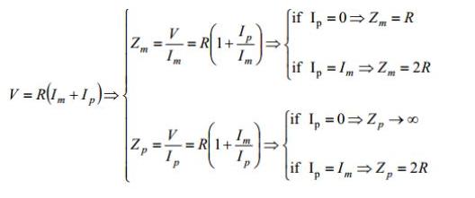 详析Doherty功放设计之如何提升效率(下)