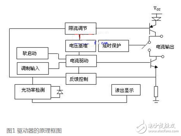 半导体激光器驱动电路设计(两款半导体电路设计)