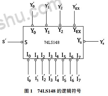 8-3线优先编码器74LS148的级联分析