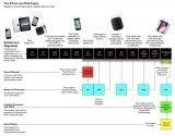 苹果正在研发至少三款Mac新机型 高通英特尔需警惕强敌来袭