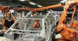 汽车整车制造行业对工业机器人需求以及应用比例的分析